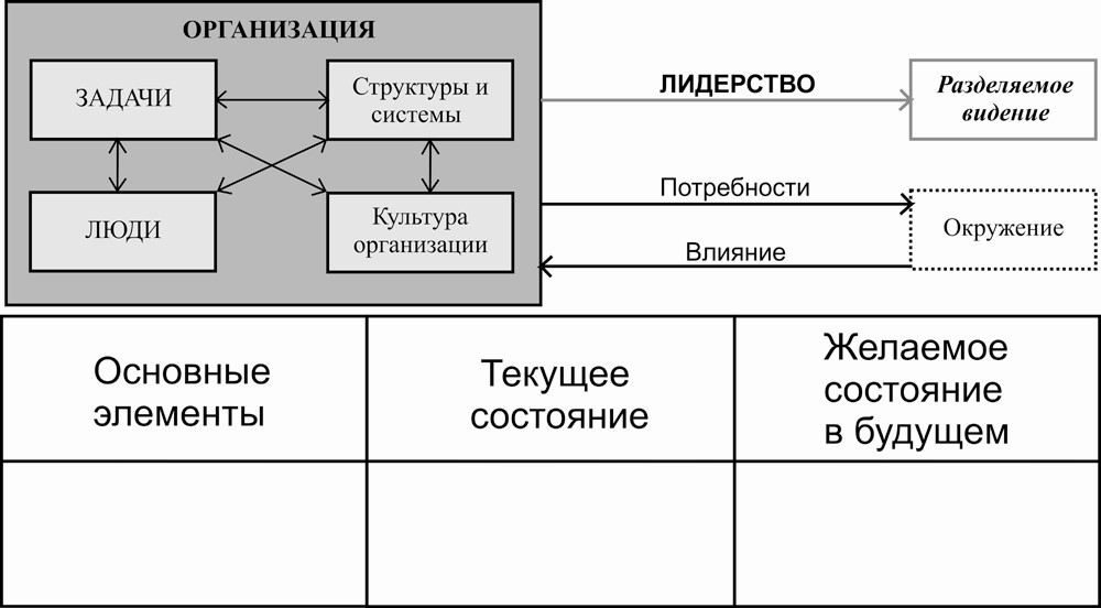 АНАЛИЗ РАЗРЫВОВ